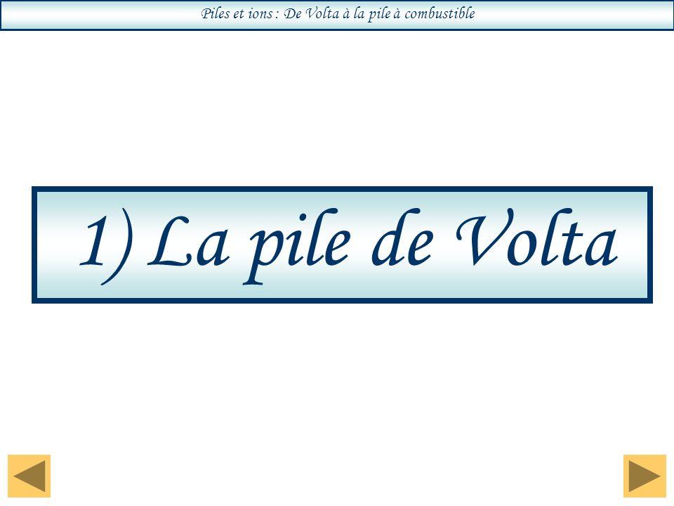 Piles et ions : De Volta à la pile à combustible 1) La pile de Volta