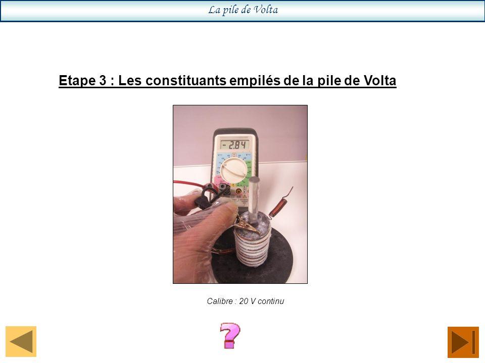 La pile de Volta Etape 3 : Les constituants empilés de la pile de Volta Calibre : 20 V continu
