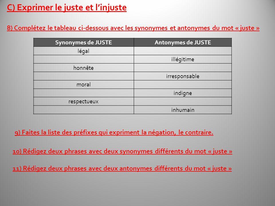C) Exprimer le juste et linjuste 8) Complétez le tableau ci-dessous avec les synonymes et antonymes du mot « juste » Synonymes de JUSTEAntonymes de JU