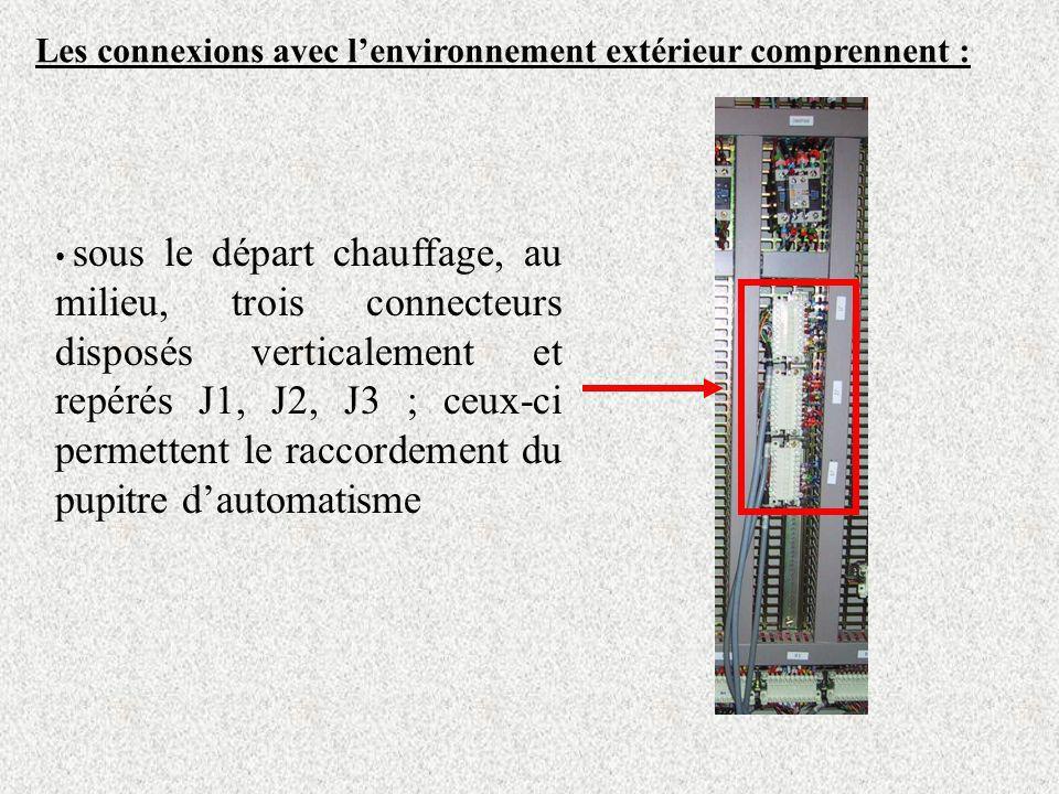 Les connexions avec lenvironnement extérieur comprennent : sous le départ chauffage, au milieu, trois connecteurs disposés verticalement et repérés J1