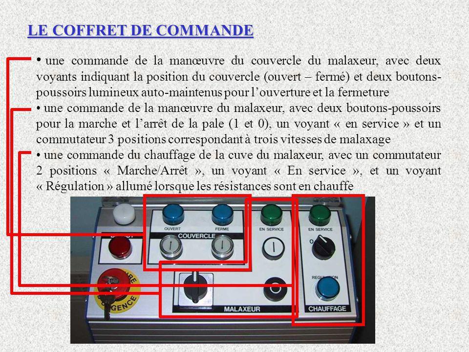 LE COFFRET DE COMMANDE une commande de la manœuvre du couvercle du malaxeur, avec deux voyants indiquant la position du couvercle (ouvert – fermé) et