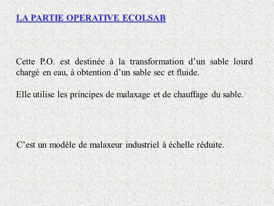 LA PARTIE OPERATIVE ECOLSAB Cette P.O. est destinée à la transformation dun sable lourd chargé en eau, à obtention dun sable sec et fluide. Elle utili