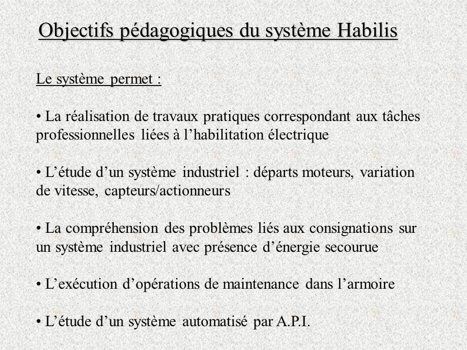 Le système permet : La réalisation de travaux pratiques correspondant aux tâches professionnelles liées à lhabilitation électrique Létude dun système