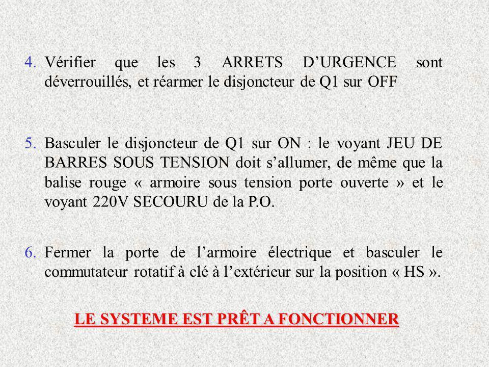 4.Vérifier que les 3 ARRETS DURGENCE sont déverrouillés, et réarmer le disjoncteur de Q1 sur OFF 5.Basculer le disjoncteur de Q1 sur ON : le voyant JE