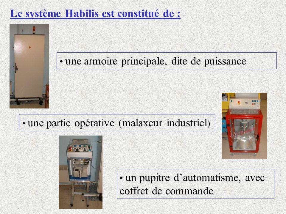 Le système Habilis est constitué de : une armoire principale, dite de puissance une partie opérative (malaxeur industriel ) un pupitre dautomatisme, a