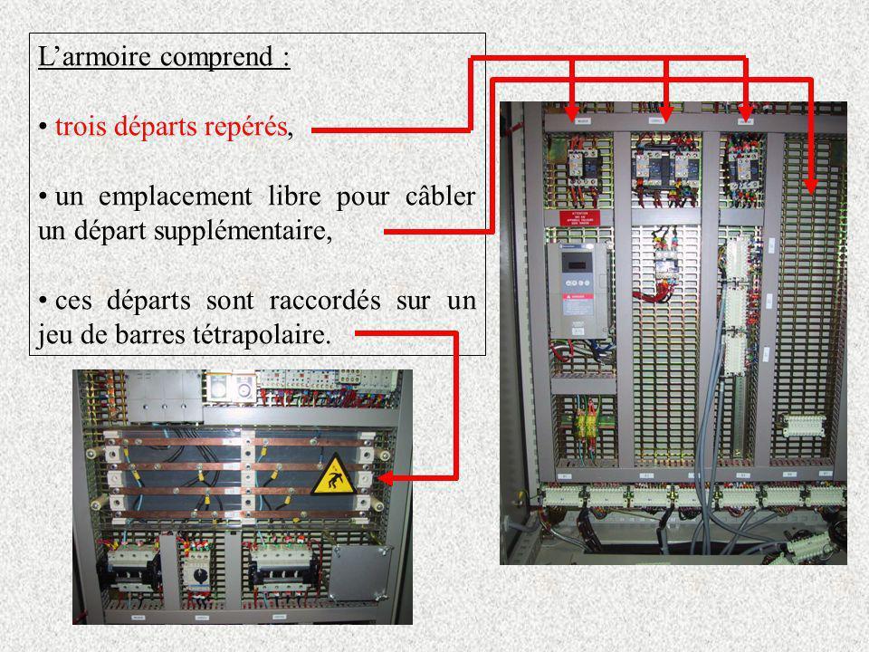 Lorsque lon est en « production », une coupure du réseau entraîne un fonctionnement particulier : le mode secouru.