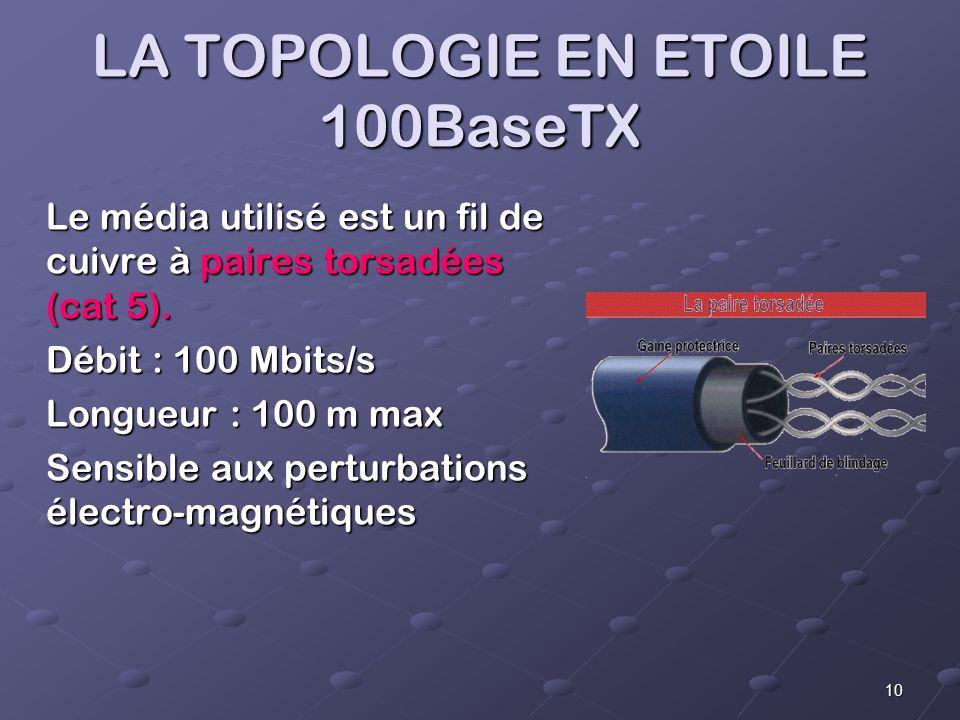 10 LA TOPOLOGIE EN ETOILE 100BaseTX Le média utilisé est un fil de cuivre à paires torsadées (cat 5).