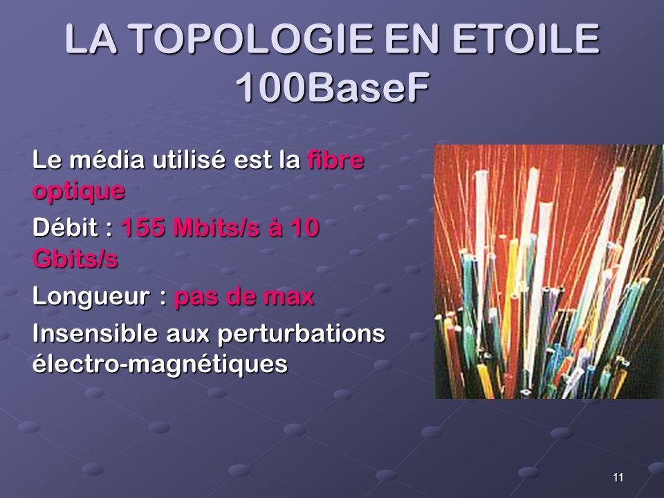 11 LA TOPOLOGIE EN ETOILE 100BaseF Le média utilisé est la fibre optique Débit : 155 Mbits/s à 10 Gbits/s Longueur : pas de max Insensible aux perturbations électro-magnétiques