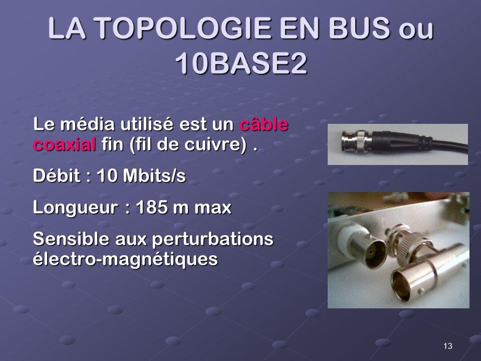 13 LA TOPOLOGIE EN BUS ou 10BASE2 Le média utilisé est un câble coaxial fin (fil de cuivre).