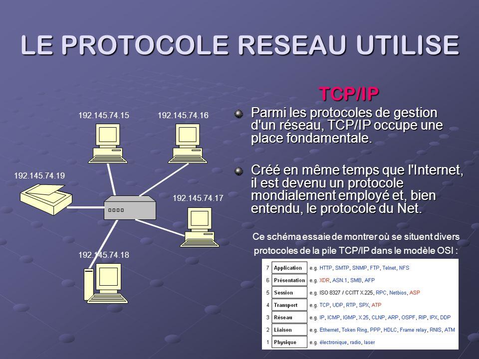 15 LE PROTOCOLE RESEAU UTILISE TCP/IP Parmi les protocoles de gestion d un réseau, TCP/IP occupe une place fondamentale.