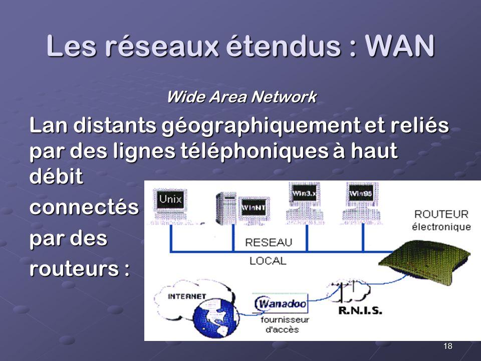 18 Les réseaux étendus : WAN Wide Area Network Lan distants géographiquement et reliés par des lignes téléphoniques à haut débit connectés par des routeurs :