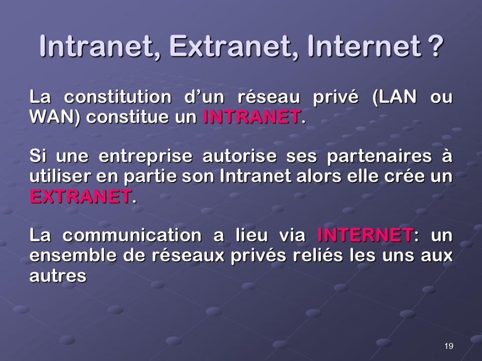 19 Intranet, Extranet, Internet .