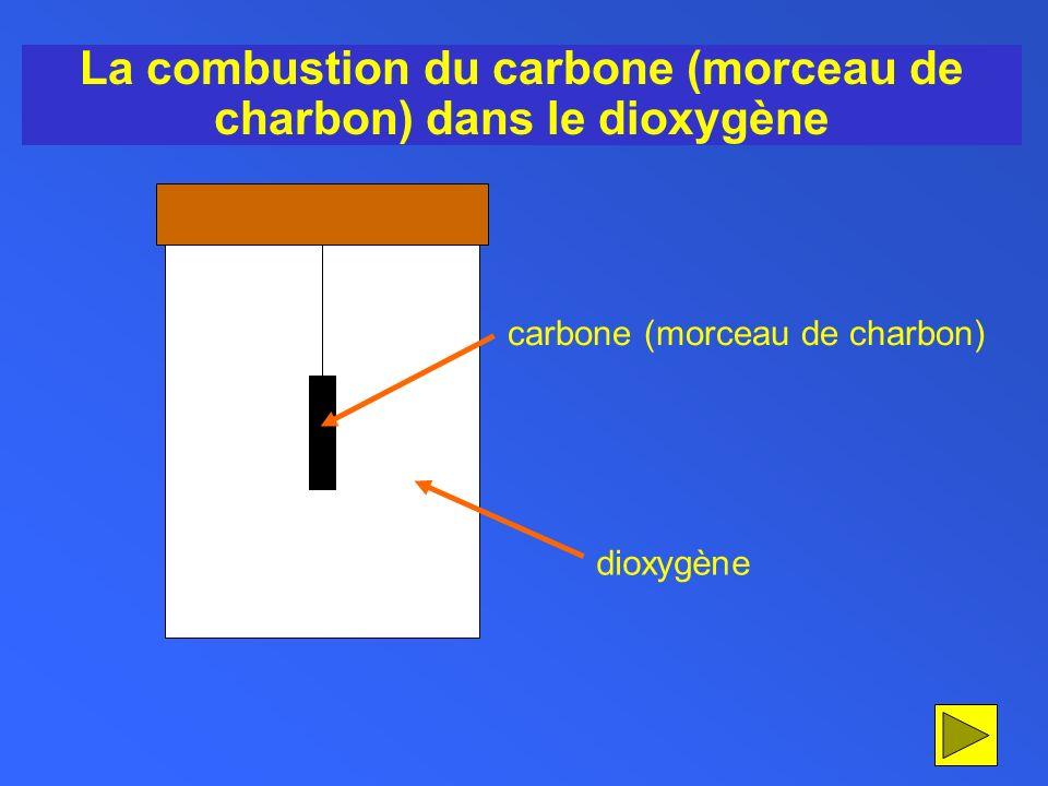 Équation bilan de la combustion du carbone 3 C3 O 2 + 3 CO 2 Avant réaction : nombre datomes de carbone : nombre datomes d oxygène : Après réaction : nombre datomes de carbone : nombre datomes d oxygène : Remarque : il y a toujours le même nombre d atomes de chaque sorte avant et après la réaction chimique 3 6 6 3