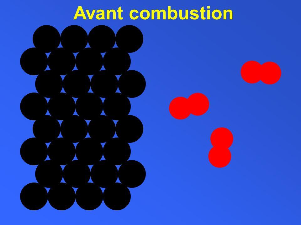 la molécule de dioxyde de carbone: Un atome de carbone 2 atomes doxygène lié à retour