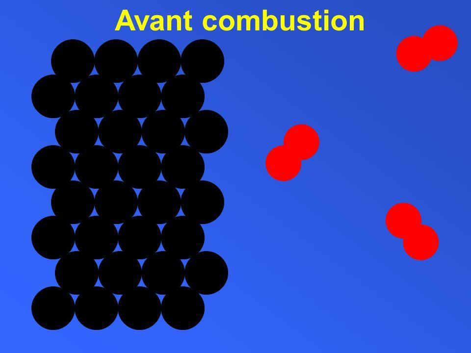 le carbone (charbon) : il est composé dun empilement datomes de carbone.