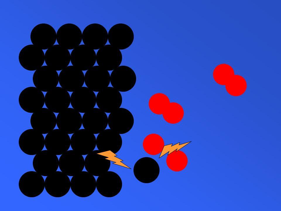 Equation bilan de la combustion du carbone + 3 atomes de carbone 3 molécules de dioxygène 3 molécules de dioxyde de carbone Avant réaction : les réactifs Après réaction : les produits +