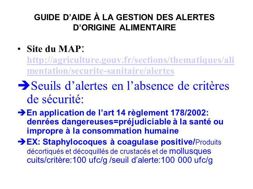 GUIDE DAIDE À LA GESTION DES ALERTES DORIGINE ALIMENTAIRE Site du MAP : http://agriculture.gouv.fr/sections/thematiques/ali mentation/securite-sanitai