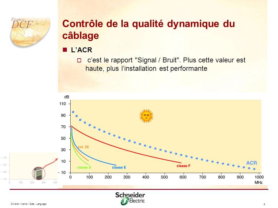 Division - Name - Date - Language 9 Contrôle de la qualité dynamique du câblage Return loss, paramètre mesuré en dB laffaiblissement de réflexion, cest la différence de puissance du signal émis et celle du signal réfléchi.