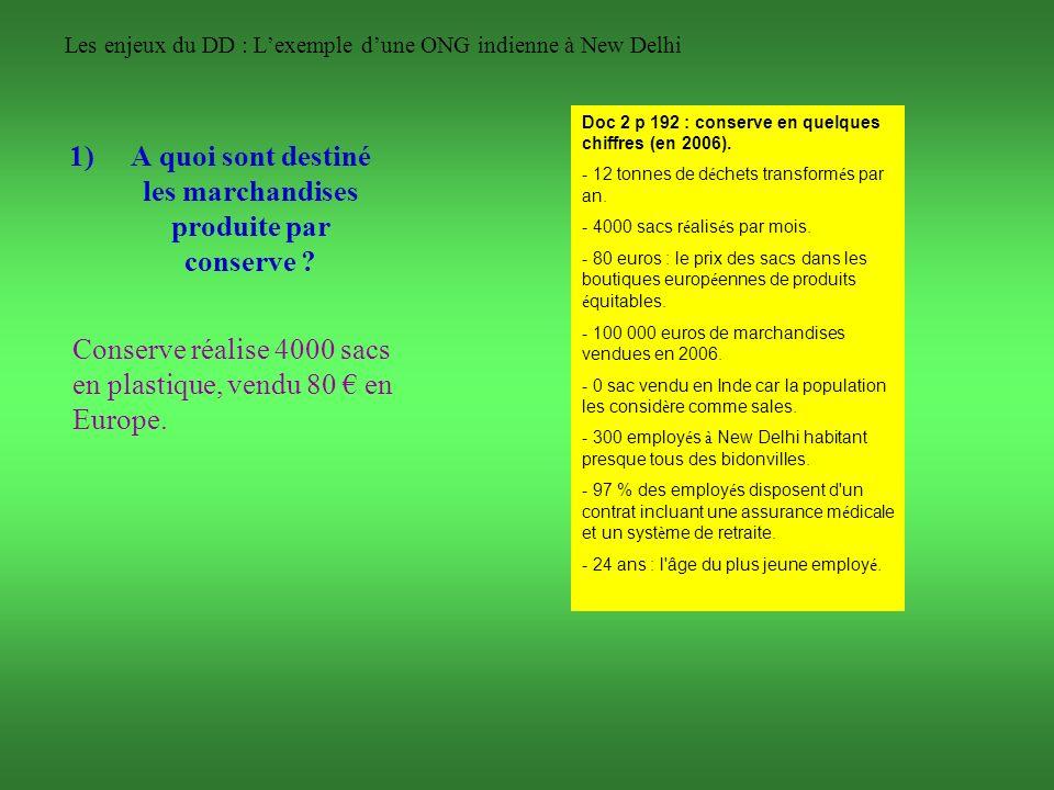 Les enjeux du DD : Lexemple dune ONG indienne à New Delhi 1)A quoi sont destiné les marchandises produite par conserve ? Conserve réalise 4000 sacs en