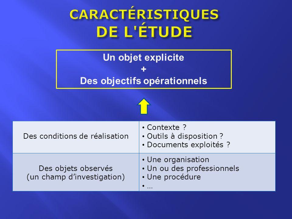 Un objet explicite + Des objectifs opérationnels Des conditions de réalisation Contexte ? Outils à disposition ? Documents exploités ? Des objets obse