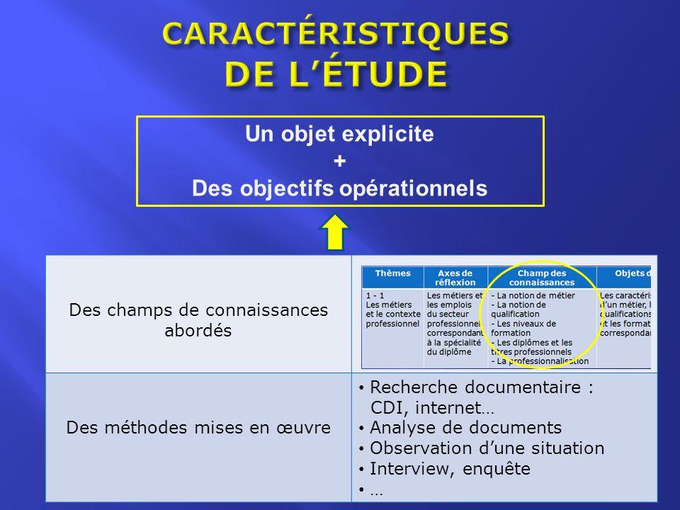 Un objet explicite + Des objectifs opérationnels Des champs de connaissances abordés Des méthodes mises en œuvre Recherche documentaire : CDI, interne
