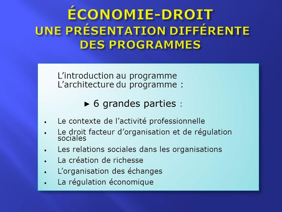 Lintroduction au programme Larchitecture du programme : 6 grandes parties : Le contexte de lactivité professionnelle Le droit facteur dorganisation et