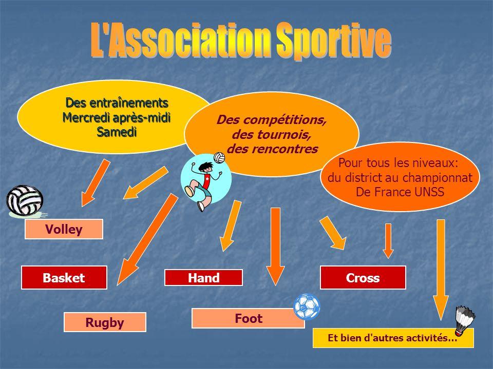 Des entraînements Mercredi après-midi Samedi Des compétitions, des tournois, des rencontres Volley Hand Rugby Foot Cross Pour tous les niveaux: du district au championnat De France UNSS Et bien d autres activités… Basket