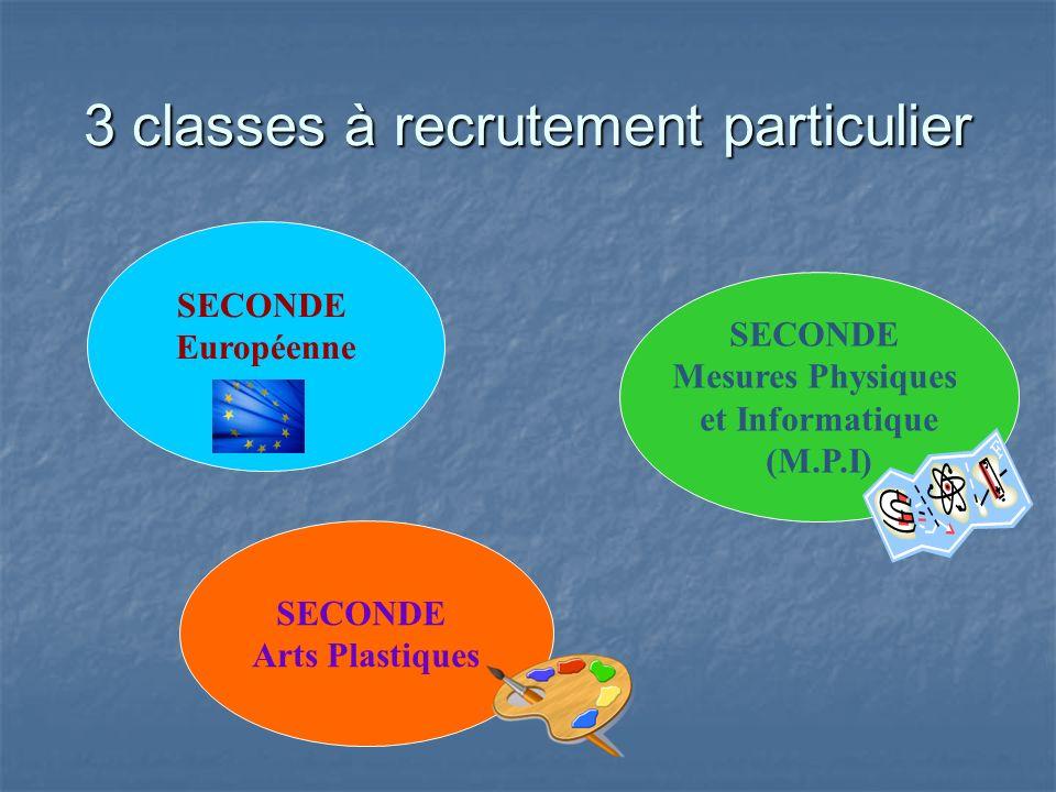 3 classes à recrutement particulier SECONDE Européenne SECONDE Mesures Physiques et Informatique (M.P.I) SECONDE Arts Plastiques
