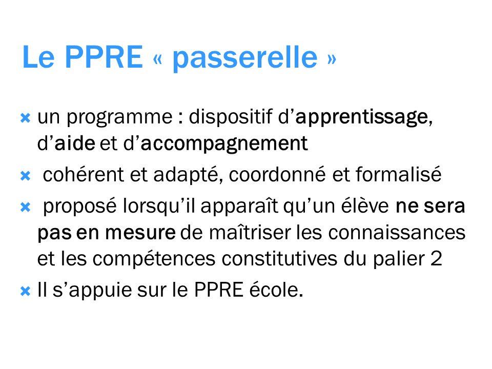 Le PPRE « passerelle » un programme : dispositif dapprentissage, daide et daccompagnement cohérent et adapté, coordonné et formalisé proposé lorsquil
