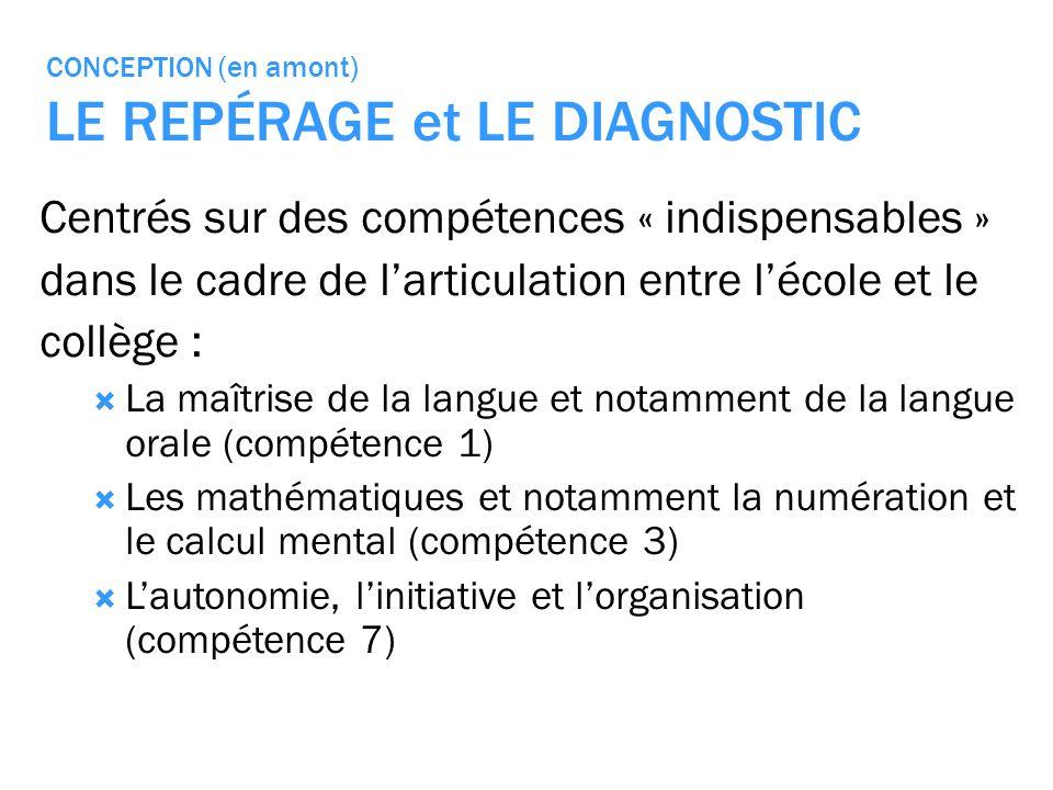 CONCEPTION (en amont) LE REPÉRAGE et LE DIAGNOSTIC Centrés sur des compétences « indispensables » dans le cadre de larticulation entre lécole et le co