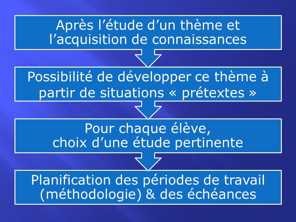 Planification des périodes de travail (méthodologie) & des échéances Pour chaque élève, choix dune étude pertinente Possibilité de développer ce thème à partir de situations « prétextes » Après létude dun thème et lacquisition de connaissances