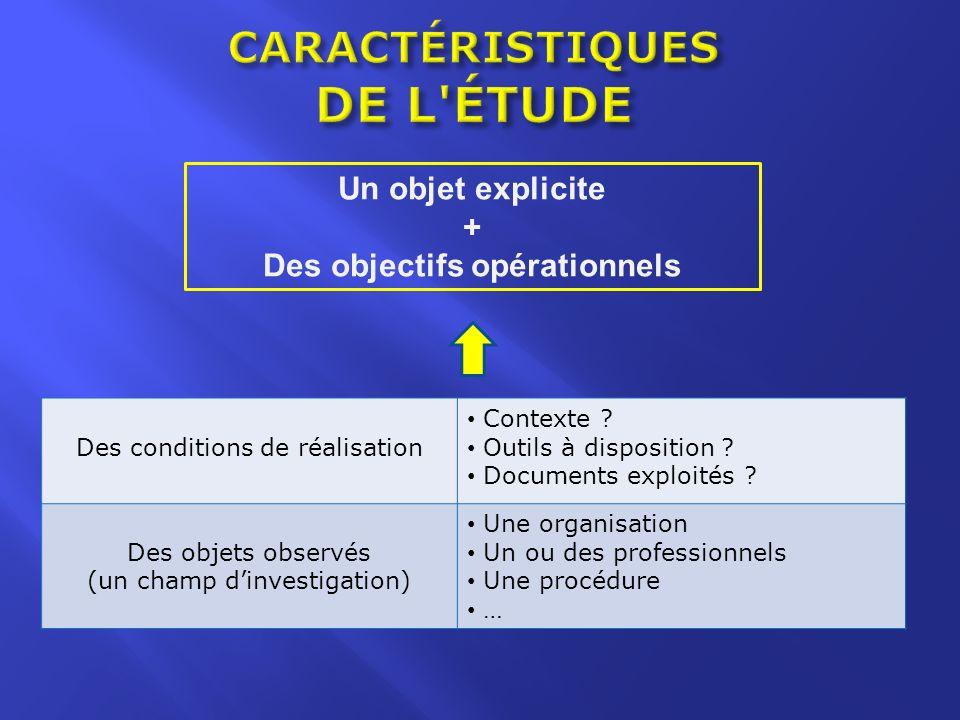 Un objet explicite + Des objectifs opérationnels Des conditions de réalisation Contexte .
