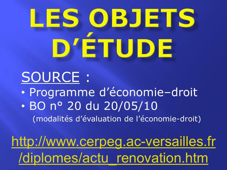 SOURCE : Programme déconomie–droit BO n° 20 du 20/05/10 (modalités dévaluation de léconomie-droit) http://www.cerpeg.ac-versailles.fr /diplomes/actu_renovation.htm