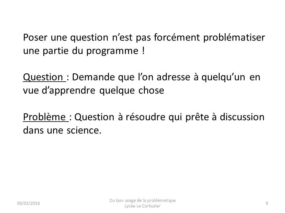 06/03/2014 Du bon usage de la problématique Lycée Le Corbusier 9 Poser une question nest pas forcément problématiser une partie du programme ! Questio