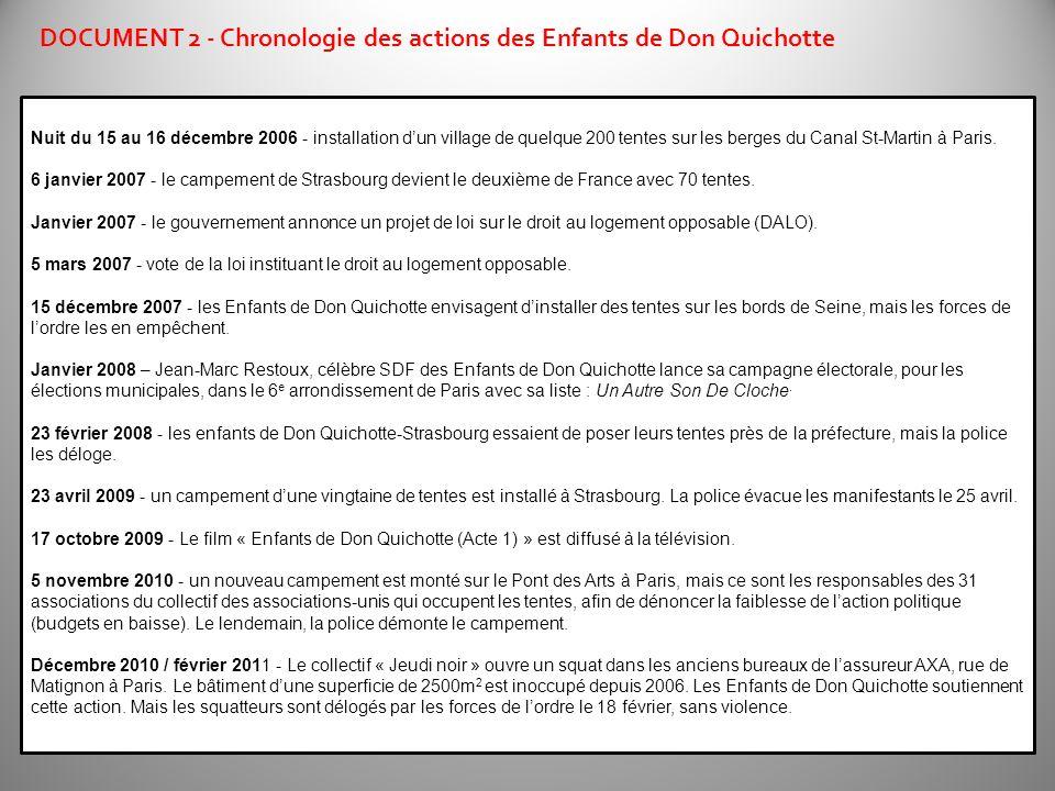 DOCUMENT 2 - Chronologie des actions des Enfants de Don Quichotte Nuit du 15 au 16 décembre 2006 - installation dun village de quelque 200 tentes sur