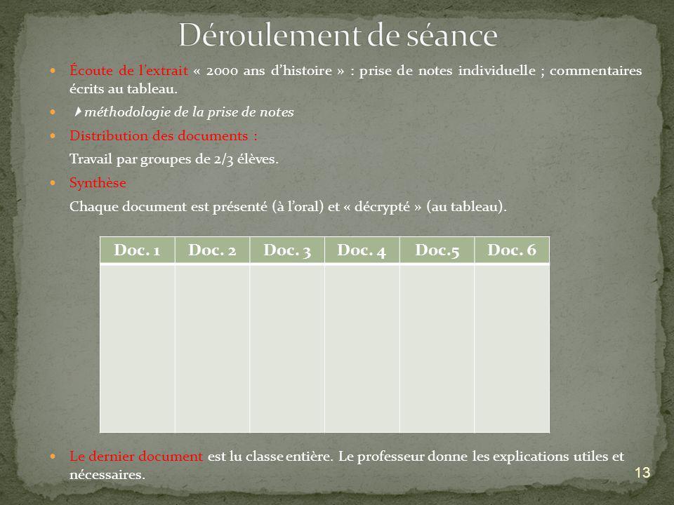 Écoute de lextrait « 2000 ans dhistoire » : prise de notes individuelle ; commentaires écrits au tableau. méthodologie de la prise de notes Distributi