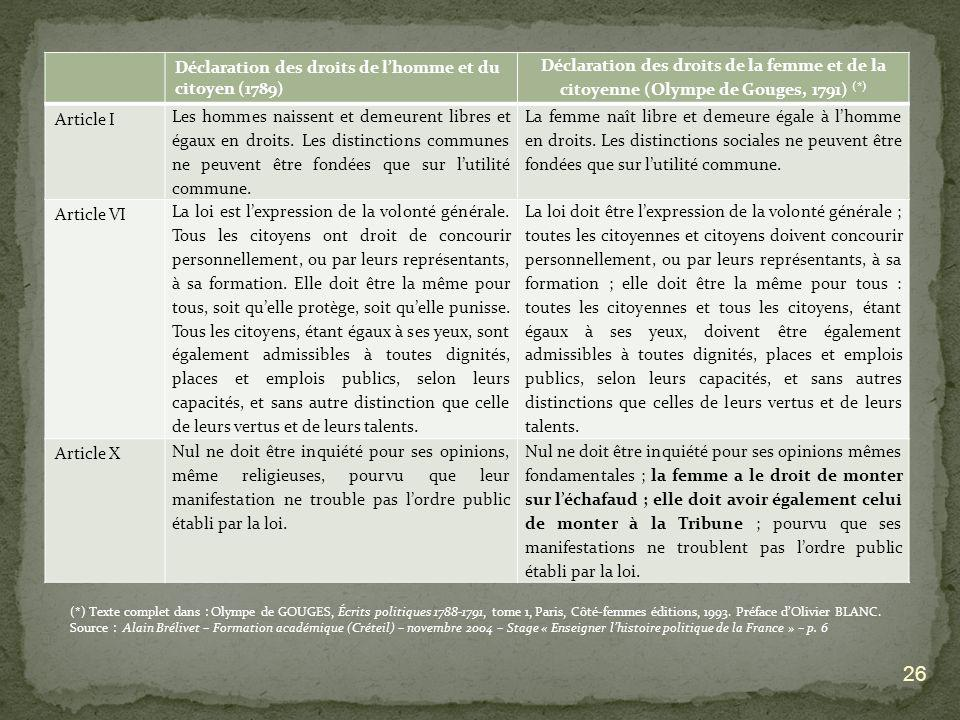 Déclaration des droits de lhomme et du citoyen (1789) Déclaration des droits de la femme et de la citoyenne (Olympe de Gouges, 1791) (*) Article I Les