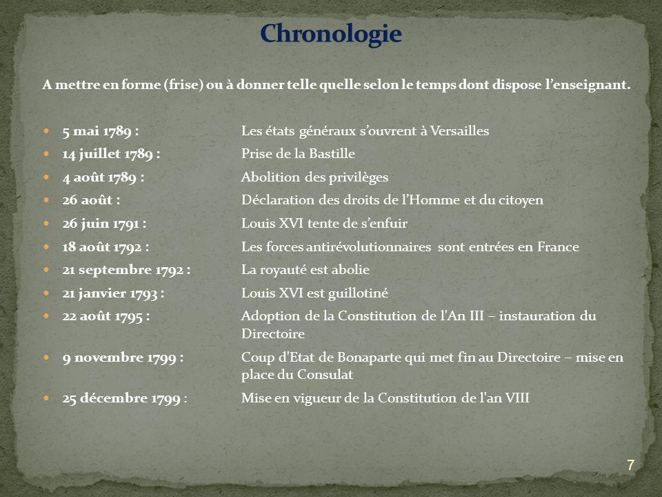 A mettre en forme (frise) ou à donner telle quelle selon le temps dont dispose lenseignant. 5 mai 1789 :Les états généraux souvrent à Versailles 14 ju