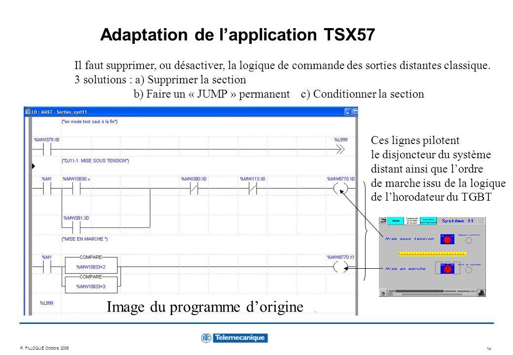P. FILLOQUE Octobre 2006 14 Adaptation de lapplication TSX57 Il faut supprimer, ou désactiver, la logique de commande des sorties distantes classique.