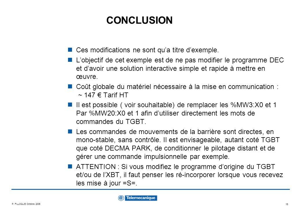 P.FILLOQUE Octobre 2006 15 CONCLUSION Ces modifications ne sont qua titre dexemple.