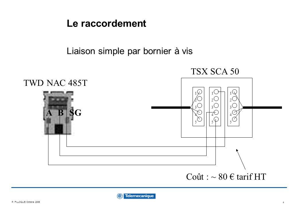 P. FILLOQUE Octobre 2006 4 Le raccordement Liaison simple par bornier à vis TWD NAC 485T TSX SCA 50 1234512345 1234512345 1234512345 ABSG Coût : ~ 80