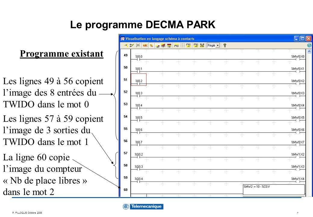 P. FILLOQUE Octobre 2006 7 Le programme DECMA PARK Les lignes 49 à 56 copient limage des 8 entrées du TWIDO dans le mot 0 Les lignes 57 à 59 copient l