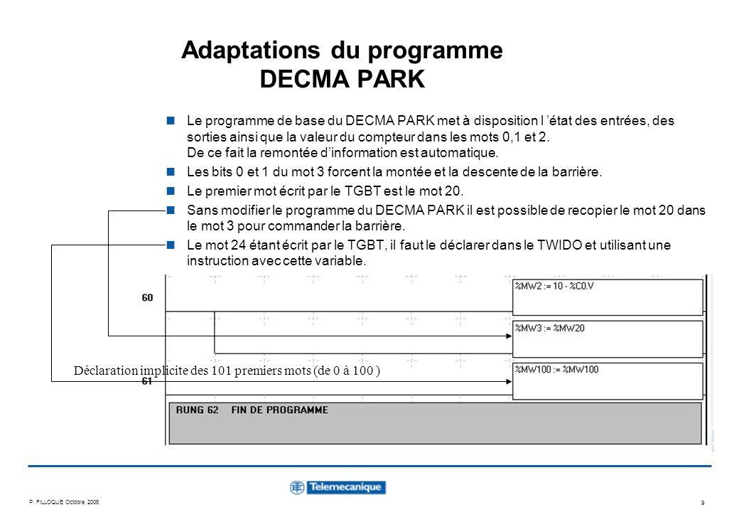 P. FILLOQUE Octobre 2006 9 Adaptations du programme DECMA PARK Le programme de base du DECMA PARK met à disposition l état des entrées, des sorties ai