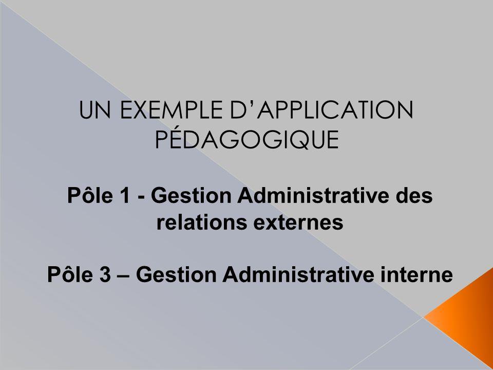 UN EXEMPLE DAPPLICATION PÉDAGOGIQUE Pôle 1 - Gestion Administrative des relations externes Pôle 3 – Gestion Administrative interne
