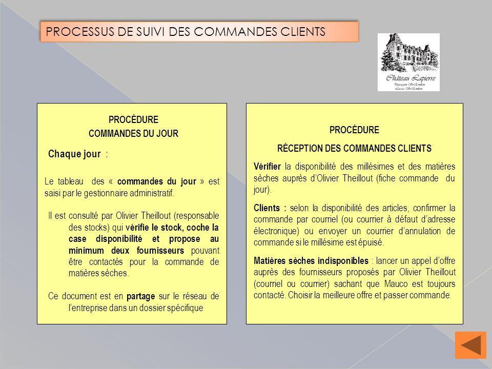 PROCÉDURE COMMANDES DU JOUR Chaque jour : Le tableau des « commandes du jour » est saisi par le gestionnaire administratif.