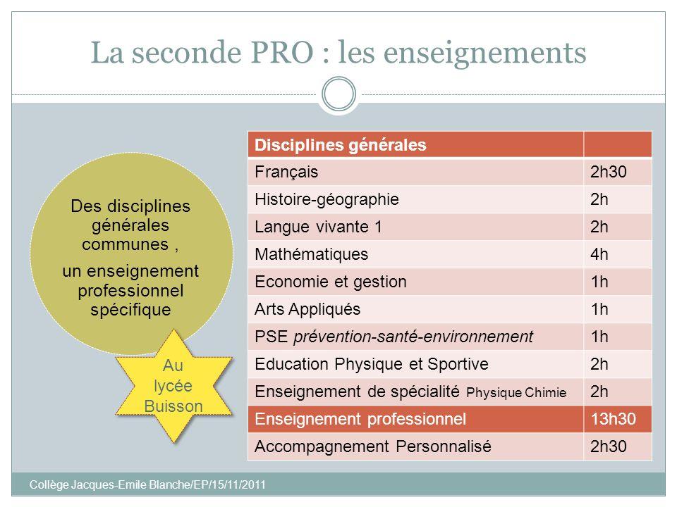 Collège Jacques-Emile Blanche/EP/15/11/2011 La seconde PRO : les enseignements Disciplines générales Français2h30 Histoire-géographie2h Langue vivante