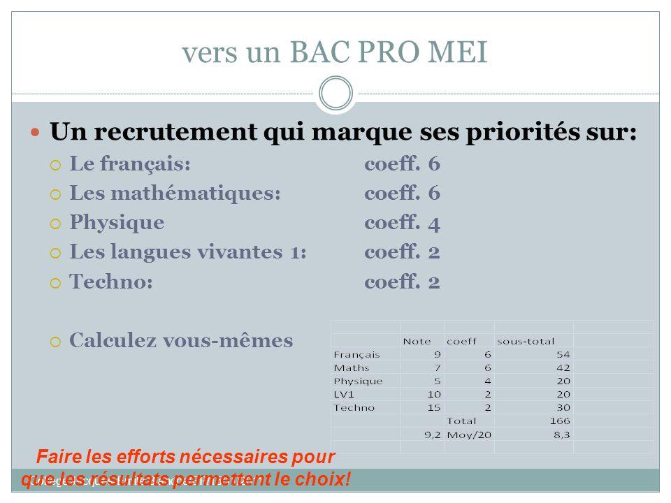 Collège Jacques-Emile Blanche/EP/15/11/2011 vers un BAC PRO MEI Un recrutement qui marque ses priorités sur: Le français: coeff. 6 Les mathématiques: