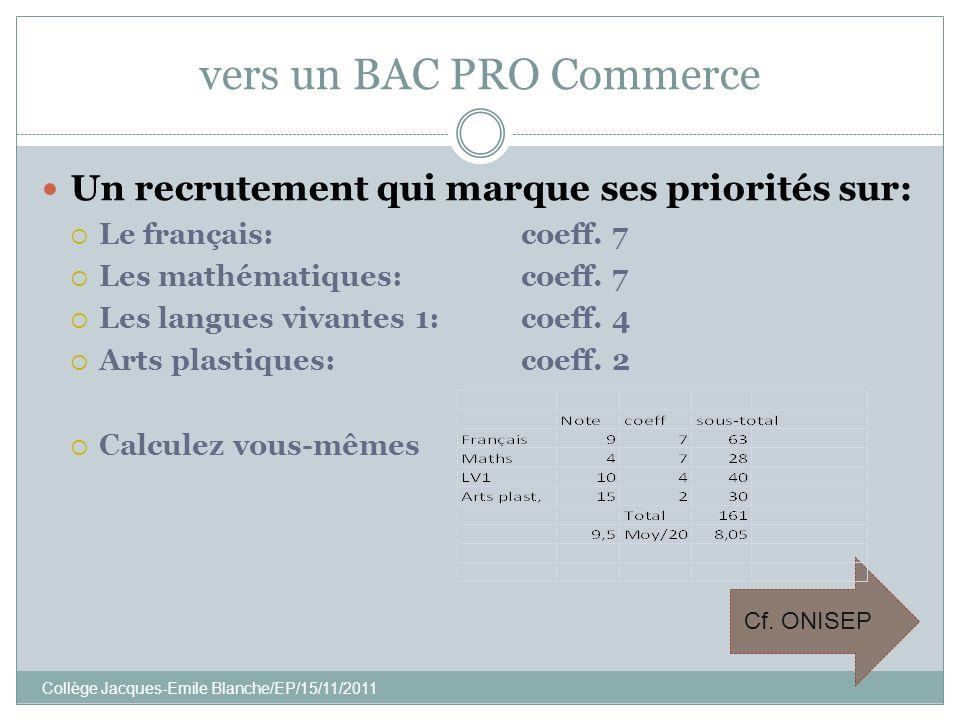 Collège Jacques-Emile Blanche/EP/15/11/2011 vers un BAC PRO Commerce Un recrutement qui marque ses priorités sur: Le français: coeff. 7 Les mathématiq