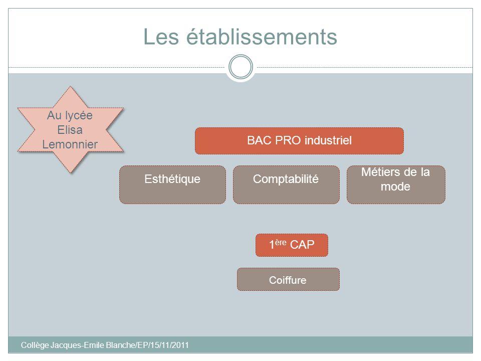 Collège Jacques-Emile Blanche/EP/15/11/2011 Les établissements Esthétique Coiffure Métiers de la mode Au lycée Elisa Lemonnier Comptabilité BAC PRO in