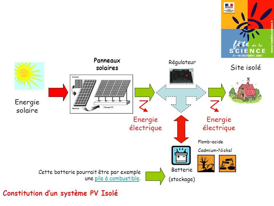 Energie solaire Energie électrique Panneaux solaires Batterie (stockage) Plomb-acide Cadmium-Nickel Energie électrique Site isolé Constitution dun sys